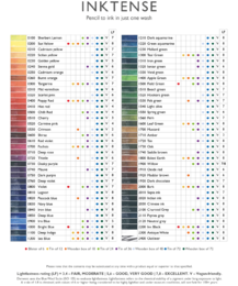 Inktense pencils color chart